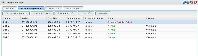 Synology DS1511 Hard Disk Crash or Disk Partition Error