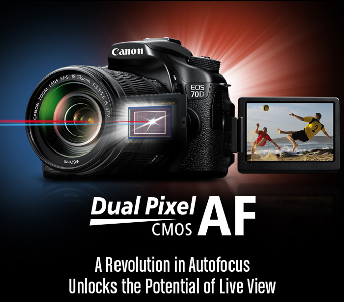 Canon EOS 70D with Dual Pixel CMOS AF