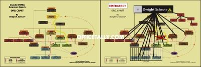 Dunder Mifflin Org Chart